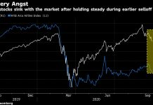 Worsening Virus Trends Are Raising Alarms for Stock Investors
